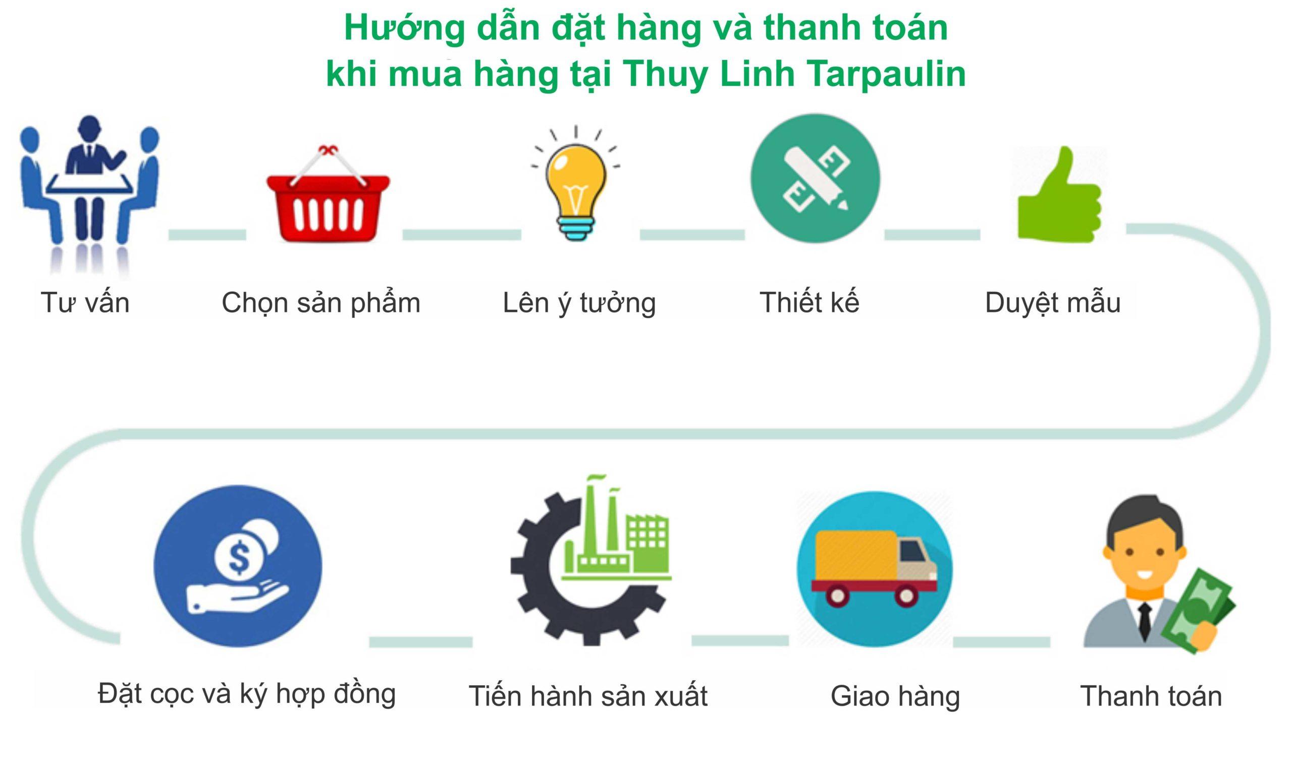 Bể Bơi Khung Kim Loại Vietpools Tại Quảng Trị KT 6.6mx12.6m - 2020 12